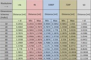 4K-Calculator