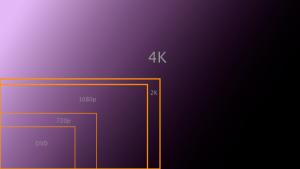 4K-HDTV-relative-sizes-705x396