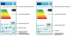 etichetta80_lavatrice-lavastoviglie