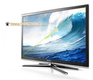 Televisori e home theatre blog freeshop for Distanza tv 4k